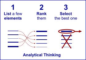 analitik düşünce